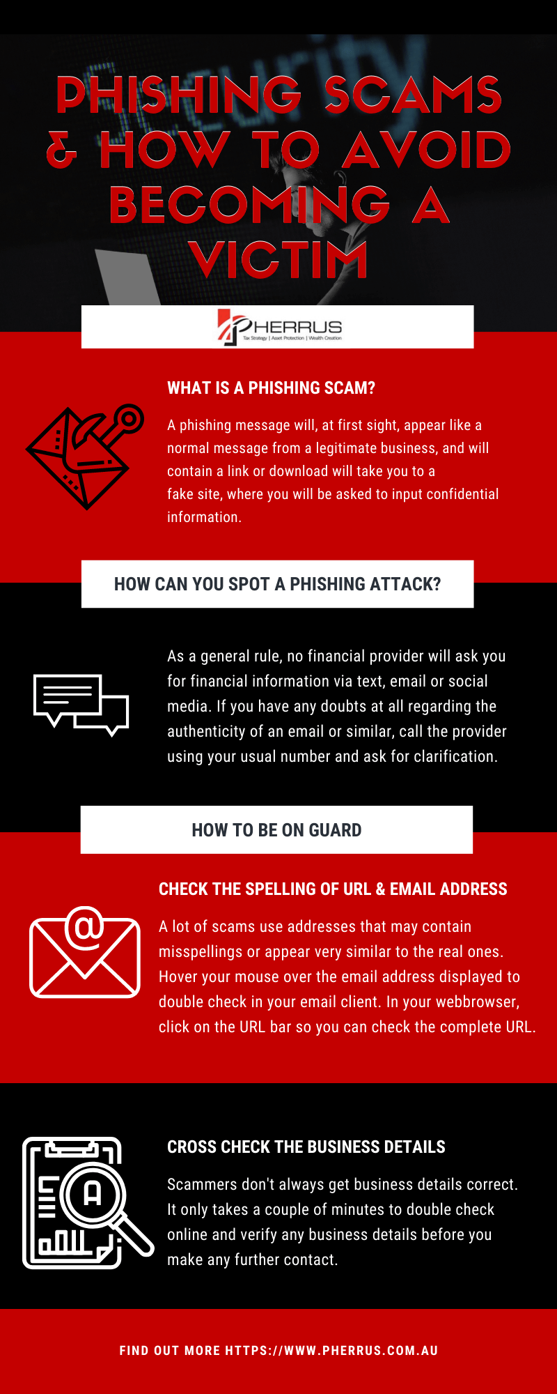how to avoid falling victim to a phishing scam infographic