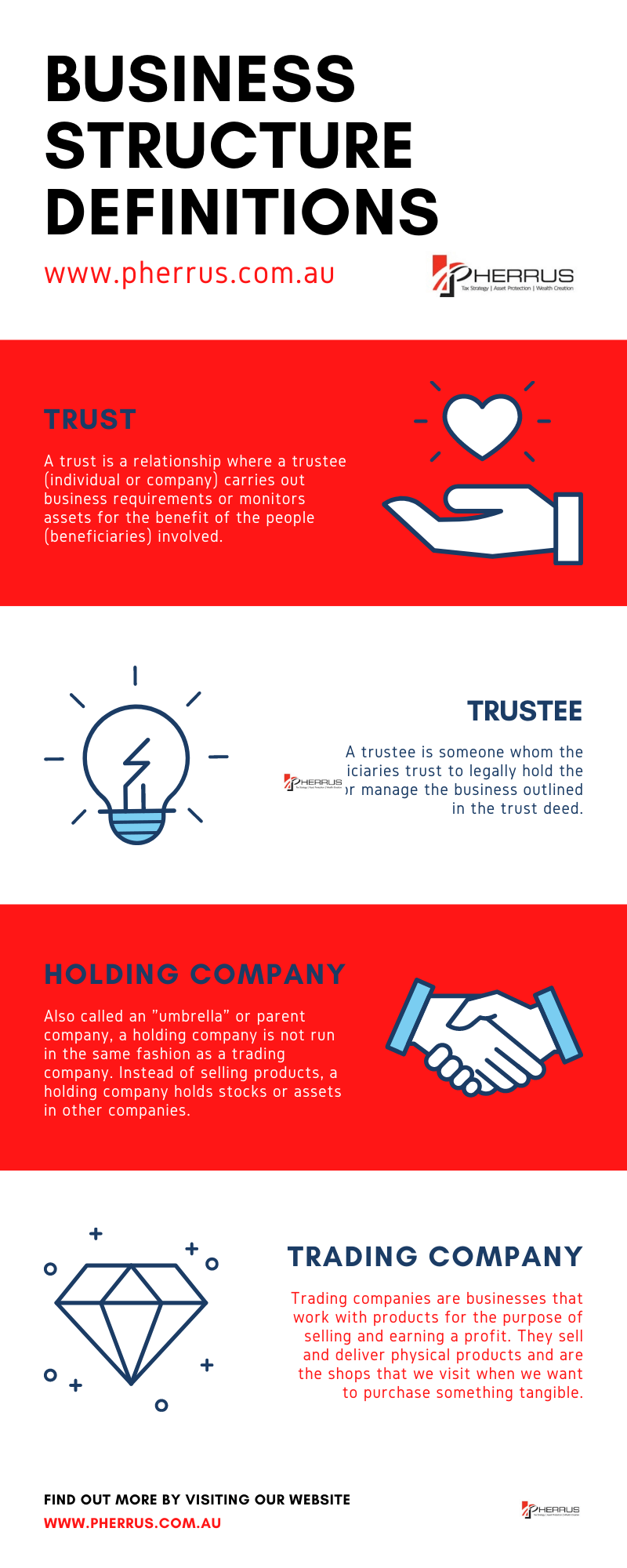 business structure definitions infographic
