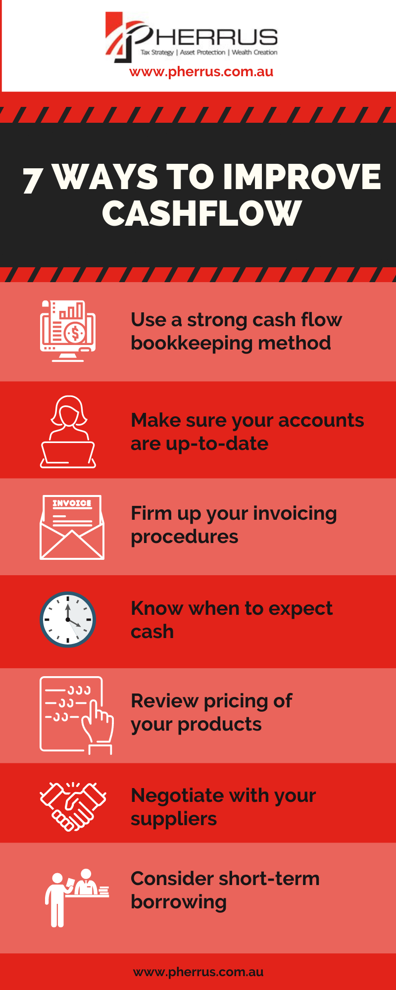 cash flow management infographic